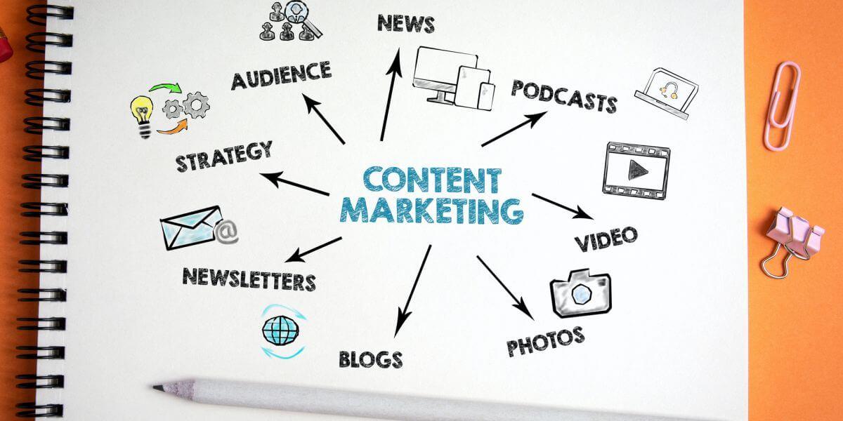 內容行銷的專業服務